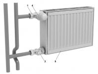 Стальной радиатор E.C.A, боковое подключение