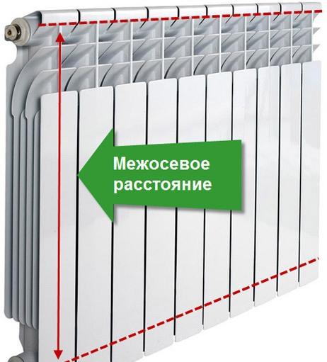 Трубчасті сталеві радіатори