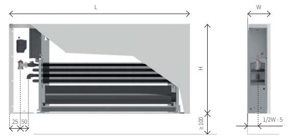 Размеры настенного конвектора ECOLITE TST