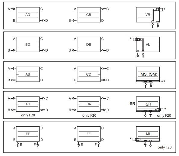 Способы подключения радиатора EXACT F10H
