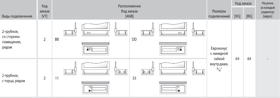2-трубное подключение