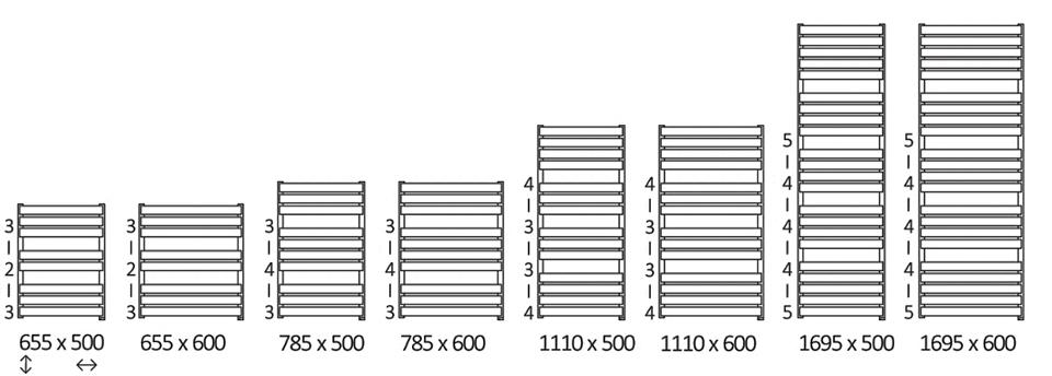 Размеры Terma Warp T