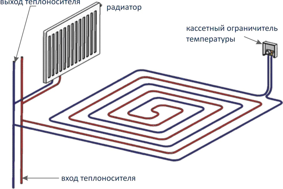 Схема монтажа ограничителя
